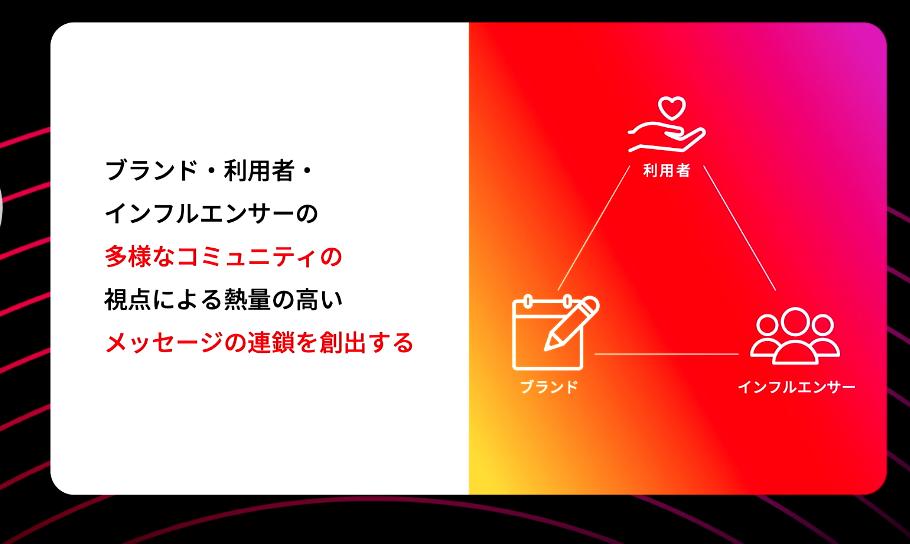 スクリーンショット 2021-09-15 18.57.31