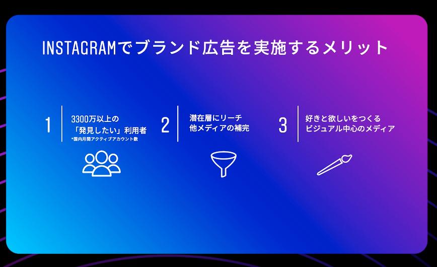 スクリーンショット 2021-09-15 22.14.21