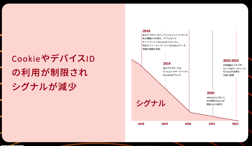 スクリーンショット 2021-09-15 22.47.42