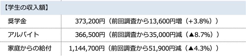 スクリーンショット 2021-10-04 11.42.00