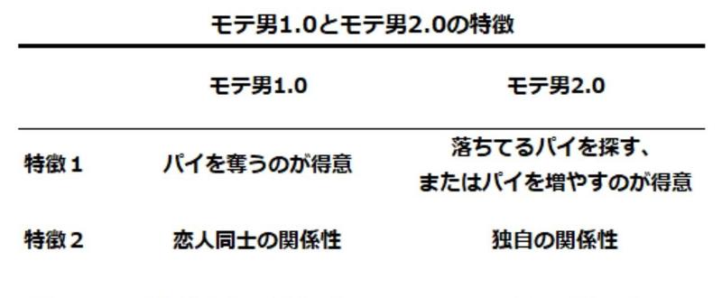 _画像1_モテ男1