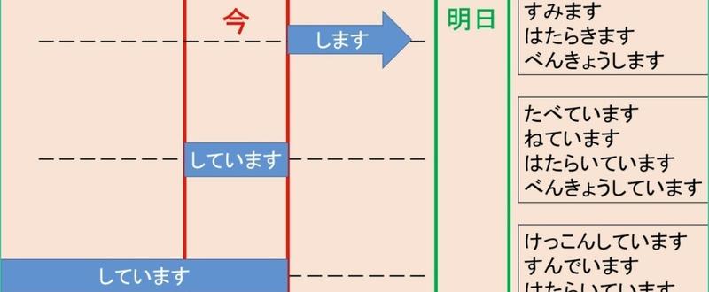 Screenshot-2018-5-15__初級__ています__有料版_日本語教師のN1et_note