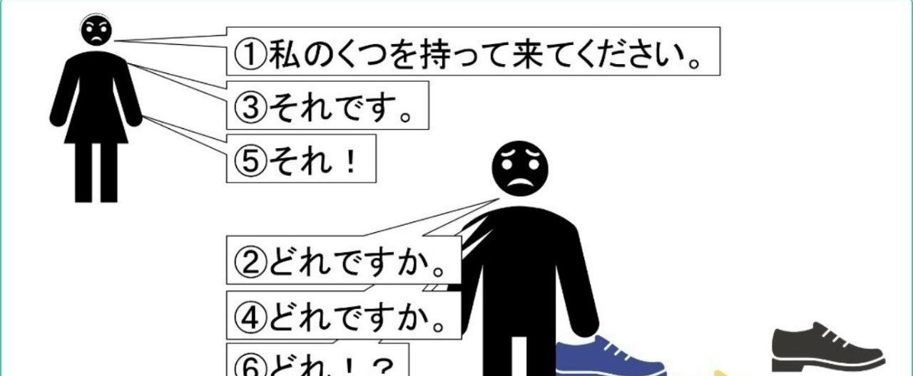 Screenshot-2018-5-15__初級__どの_どう_どれ_どんな__有料版_日本語教師のN1et_note_1_