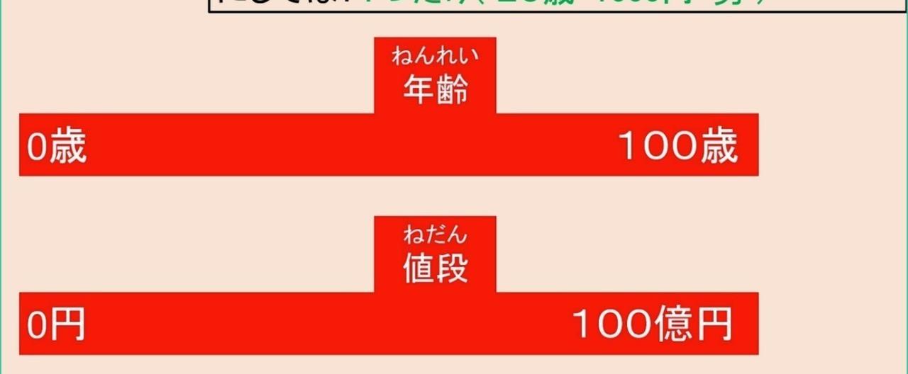 Screenshot-2018-5-15__文型__わりにN3_にしてはN3__有料版_日本語教師のN1et_note