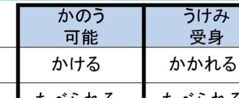 Screenshot-2018-5-15__初級__可能_受身_尊敬のまとめの教え方__有料版_日本語教師のN1et_note