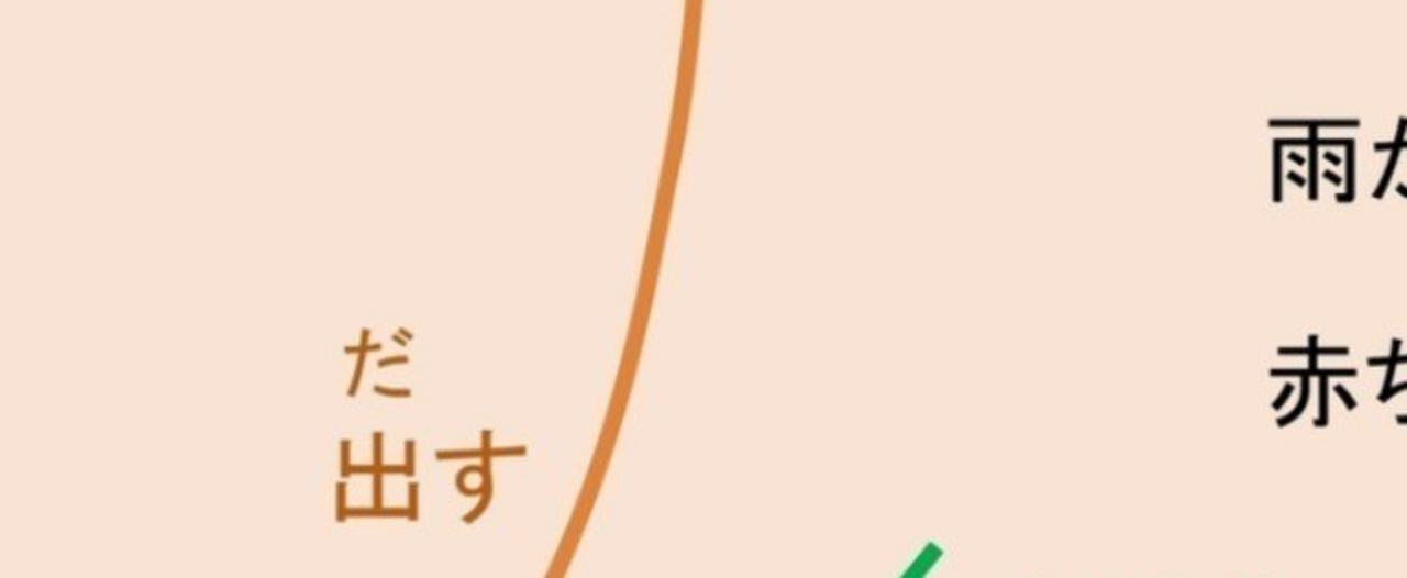 Screenshot-2018-5-15__文型__出すN4_かけるN3_始めるN4__有料版_日本語教師のN1et_note