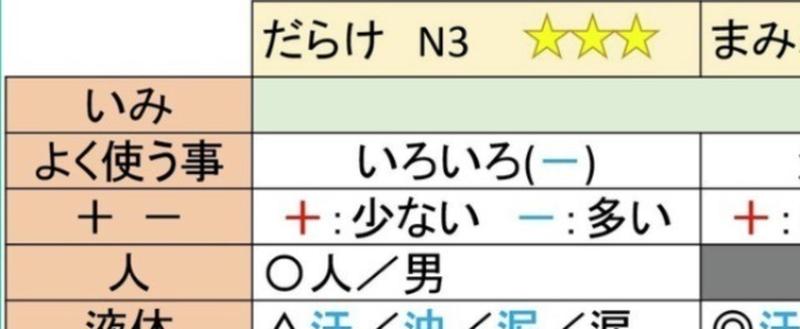 Screenshot-2018-5-15__文型__だらけN3_まみれN1_ずくめN1__有料版_日本語教師のN1et_note