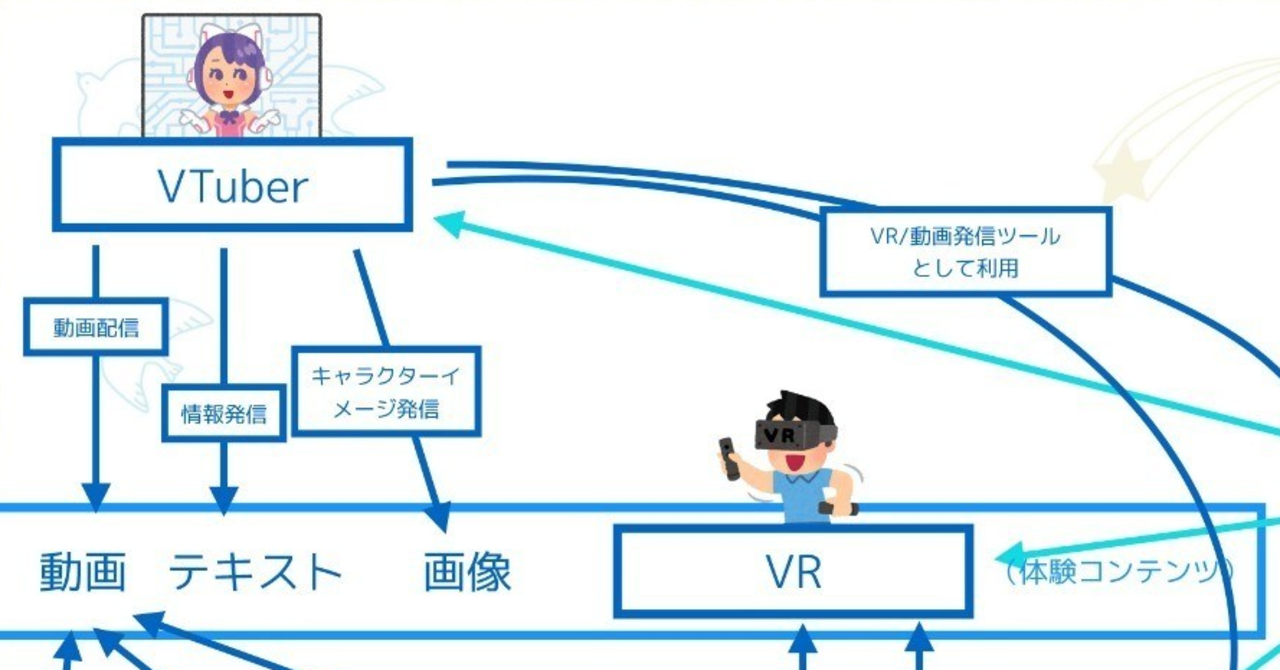 virtual-description-33_のコピー