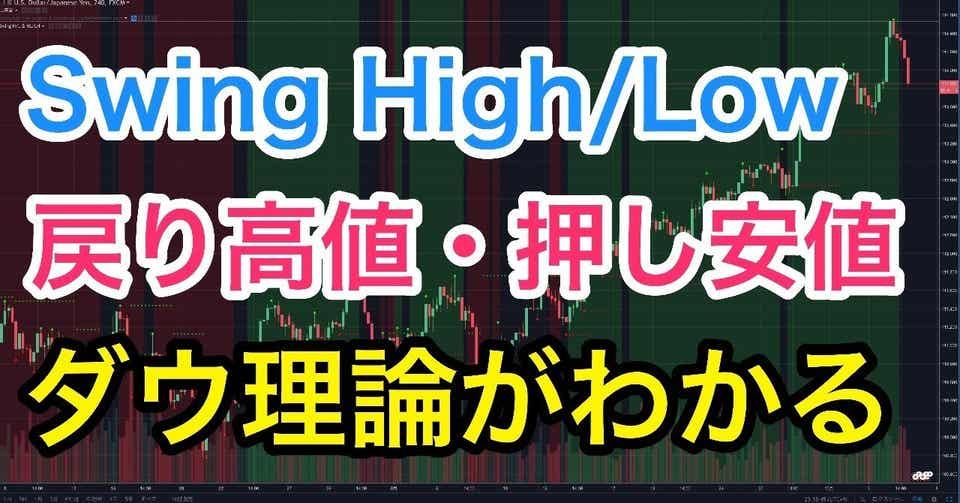 スイングHigh/Low & 戻り高値・押し安値 インジケーター