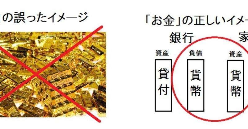 お金の正しいイメージ