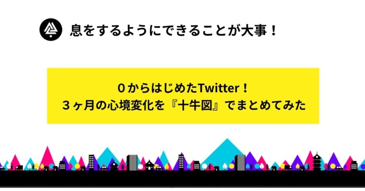 Twitter用
