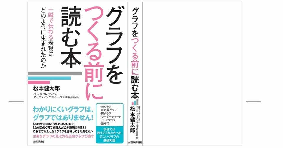afea94a76e 私の本を一部公開したら何冊売れたか全部さらすnote 松本健太郎 note
