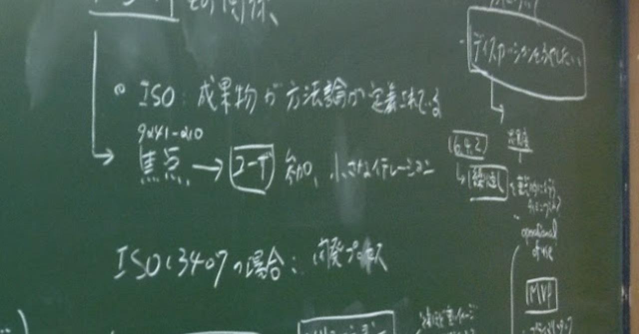 ISO9241-210読書会